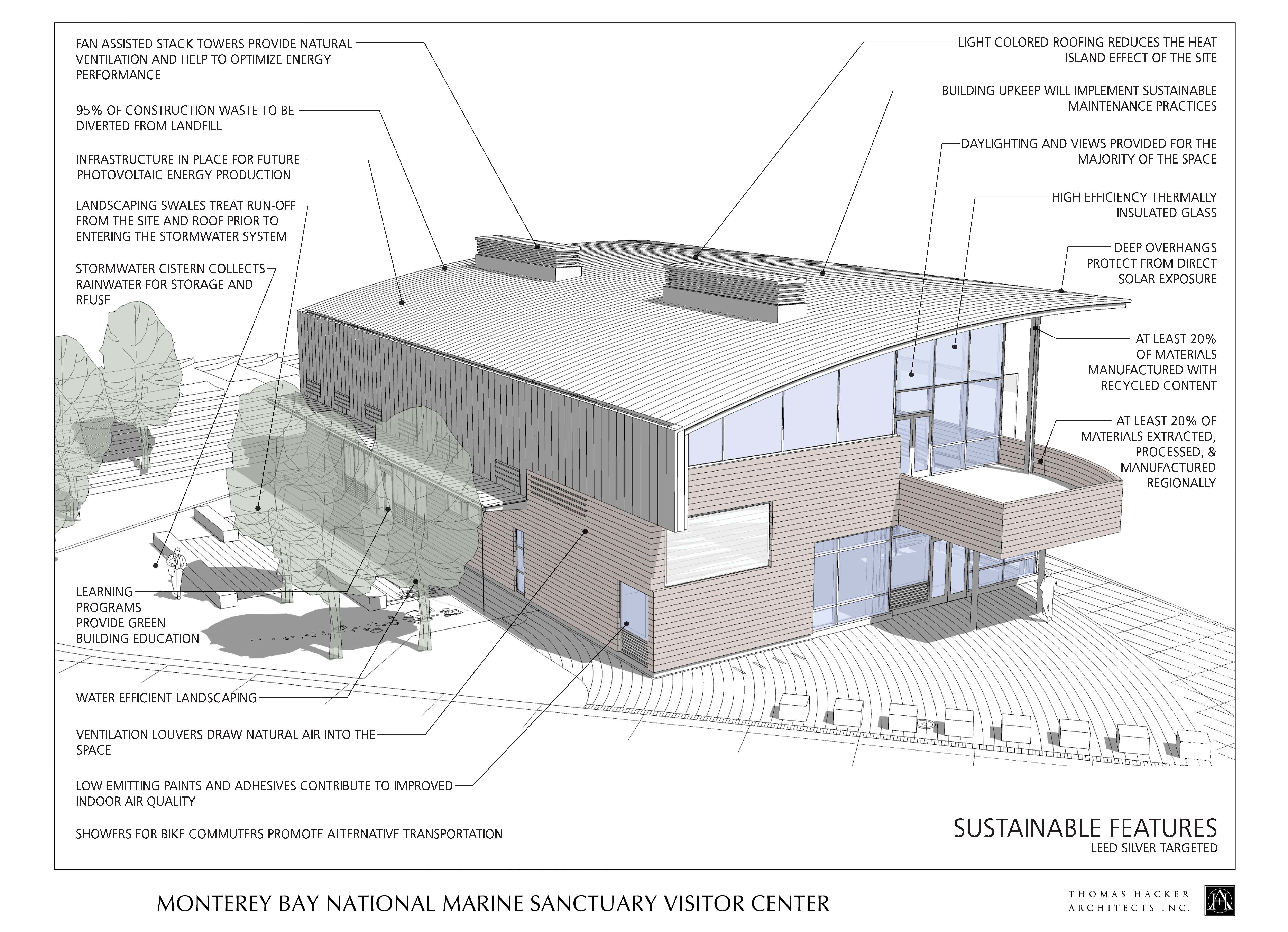 Mbnms sanctuary exploration center in santa cruz green for Environmental house plans